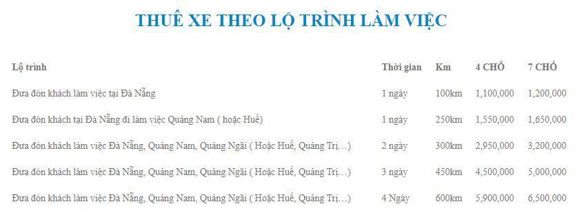 Top 20 Địa cho thuê xe du lịch Đà Nẵng: bảng giá các tuyến, thủ tục A-Z