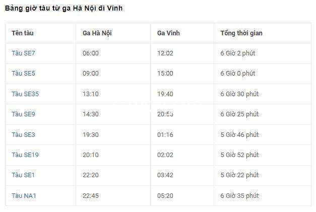Vé tàu Hà Nội Vinh Nghệ An: Bảng giá chi tiết và cách đặt vé qua mạng